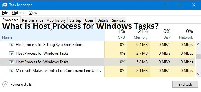 Host Process for Windows Tasks – Everything you need to know about it